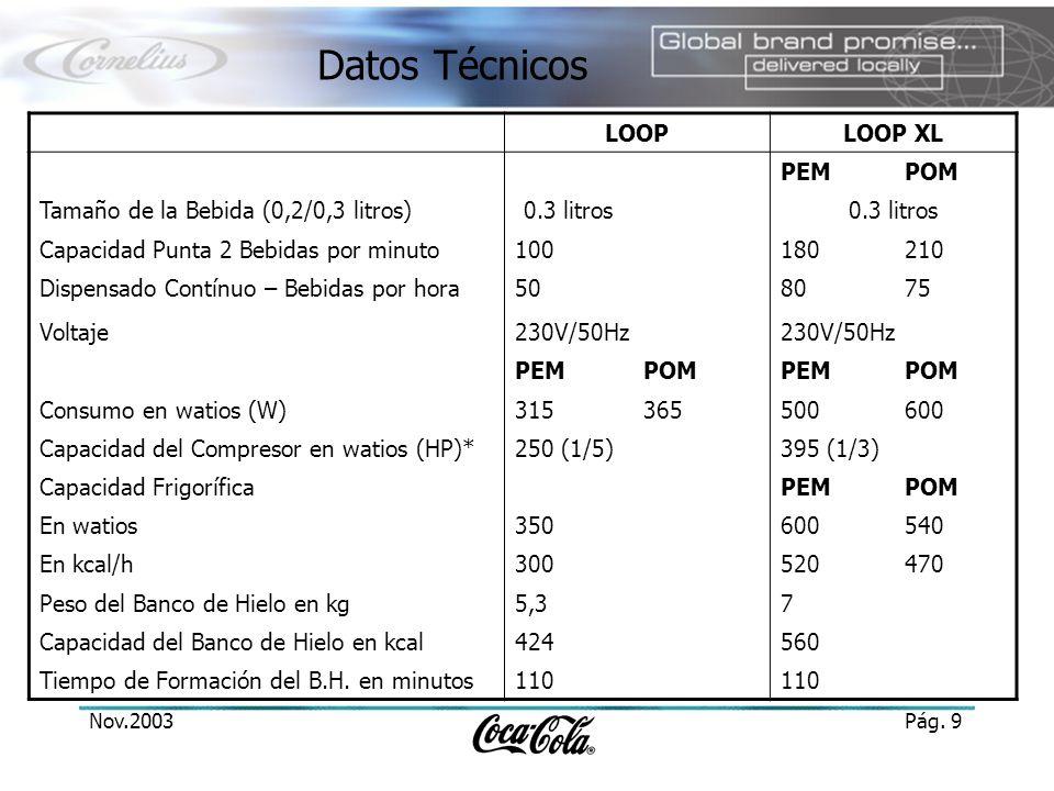 Nov.2003Pág. 9 Datos Técnicos LOOPLOOP XL PEMPOM Tamaño de la Bebida (0,2/0,3 litros)0.3 litros Capacidad Punta 2 Bebidas por minuto100180210 Dispensa