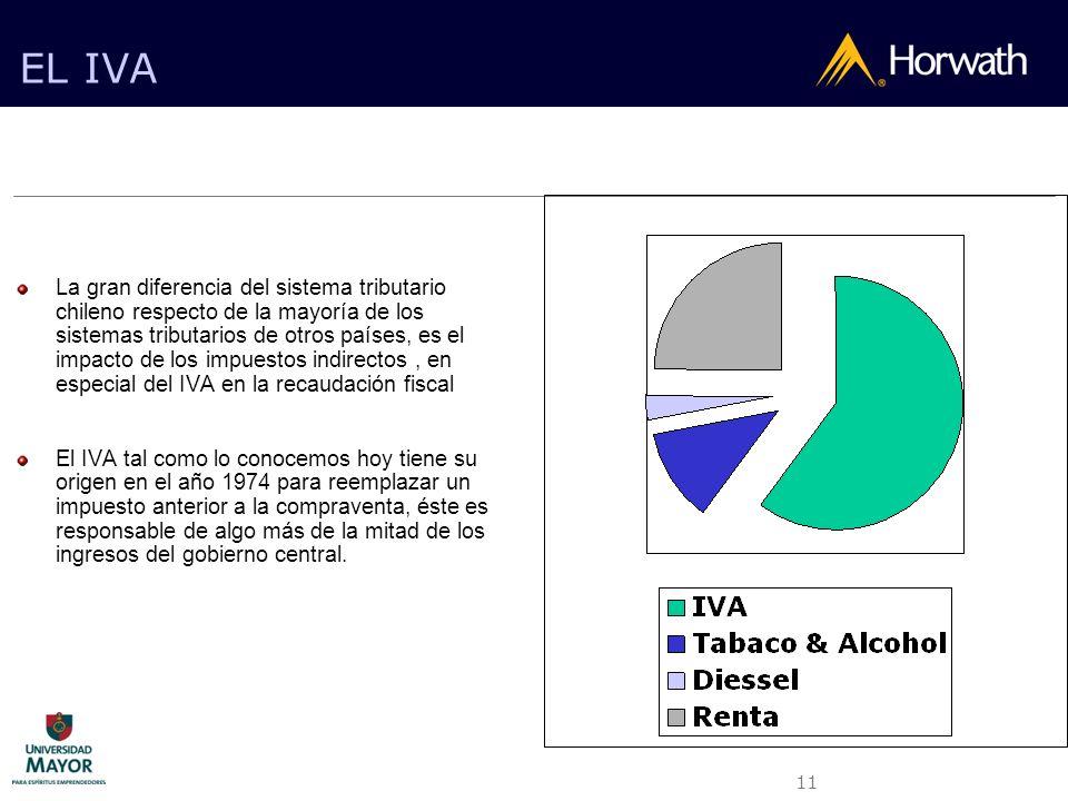 11 EL IVA La gran diferencia del sistema tributario chileno respecto de la mayoría de los sistemas tributarios de otros países, es el impacto de los i