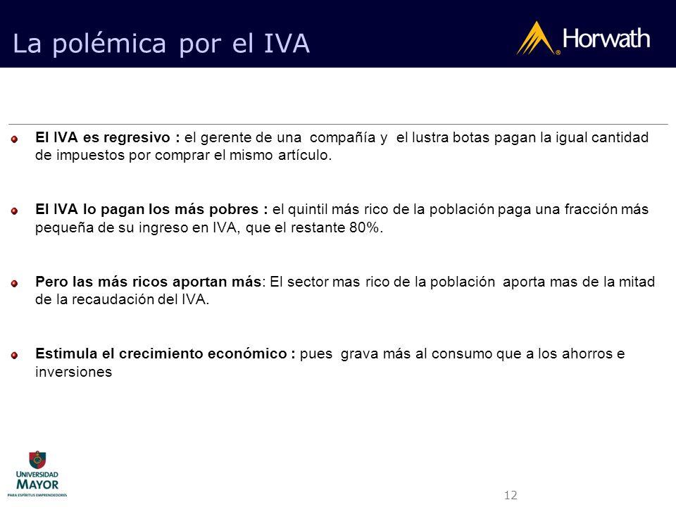 12 La polémica por el IVA El IVA es regresivo : el gerente de una compañía y el lustra botas pagan la igual cantidad de impuestos por comprar el mismo