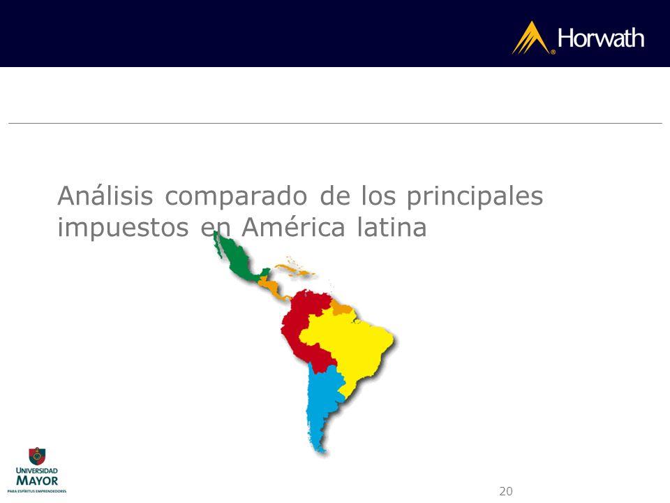 20 Análisis comparado de los principales impuestos en América latina