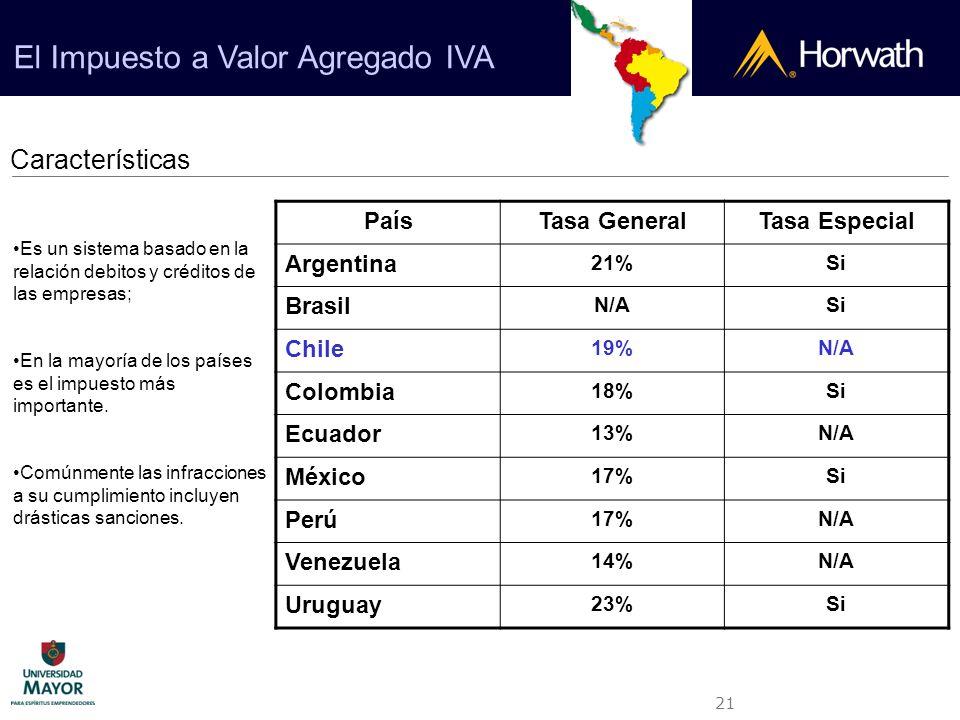 21 El Impuesto a Valor Agregado IVA Es un sistema basado en la relación debitos y créditos de las empresas; En la mayoría de los países es el impuesto
