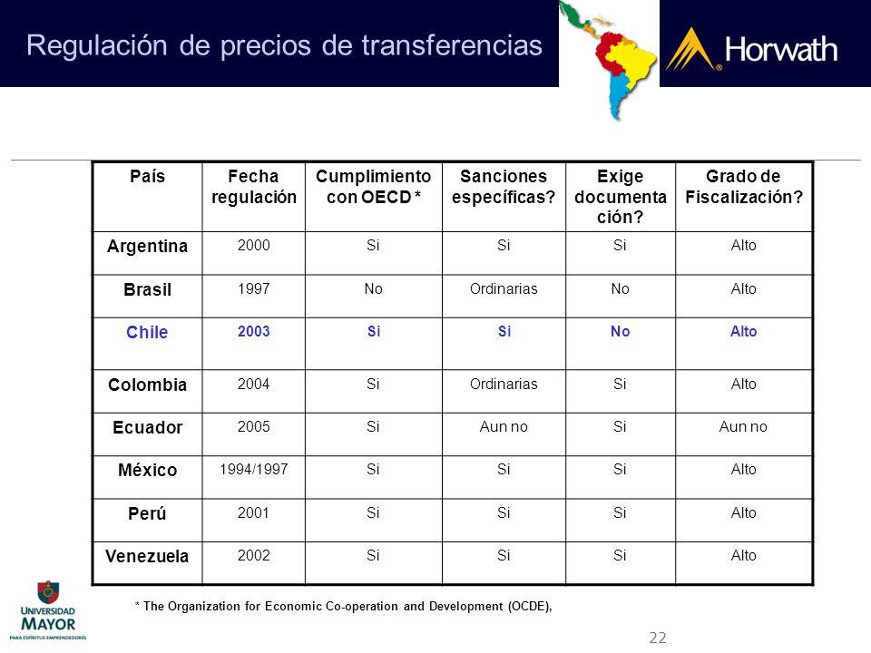 22 Regulación de precios de transferencias PaísFecha regulación Cumplimiento con OECD * Sanciones específicas? Exige documenta ción? Grado de Fiscaliz