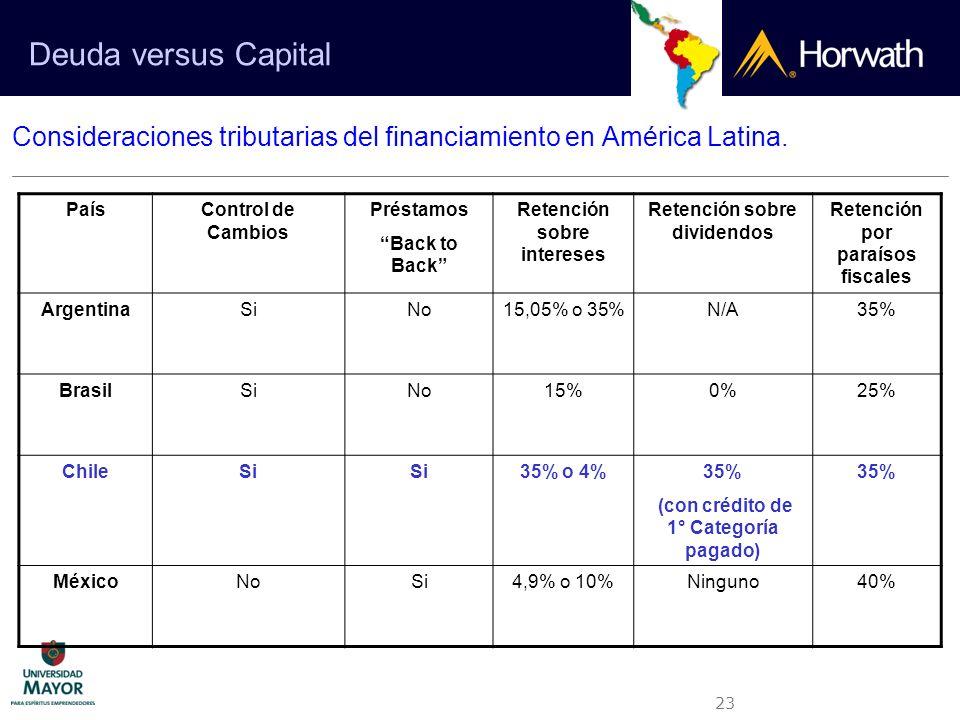 23 Consideraciones tributarias del financiamiento en América Latina. Deuda versus Capital PaísControl de Cambios Préstamos Back to Back Retención sobr