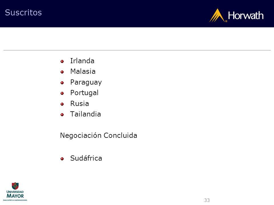33 Suscritos Irlanda Malasia Paraguay Portugal Rusia Tailandia Negociación Concluida Sudáfrica