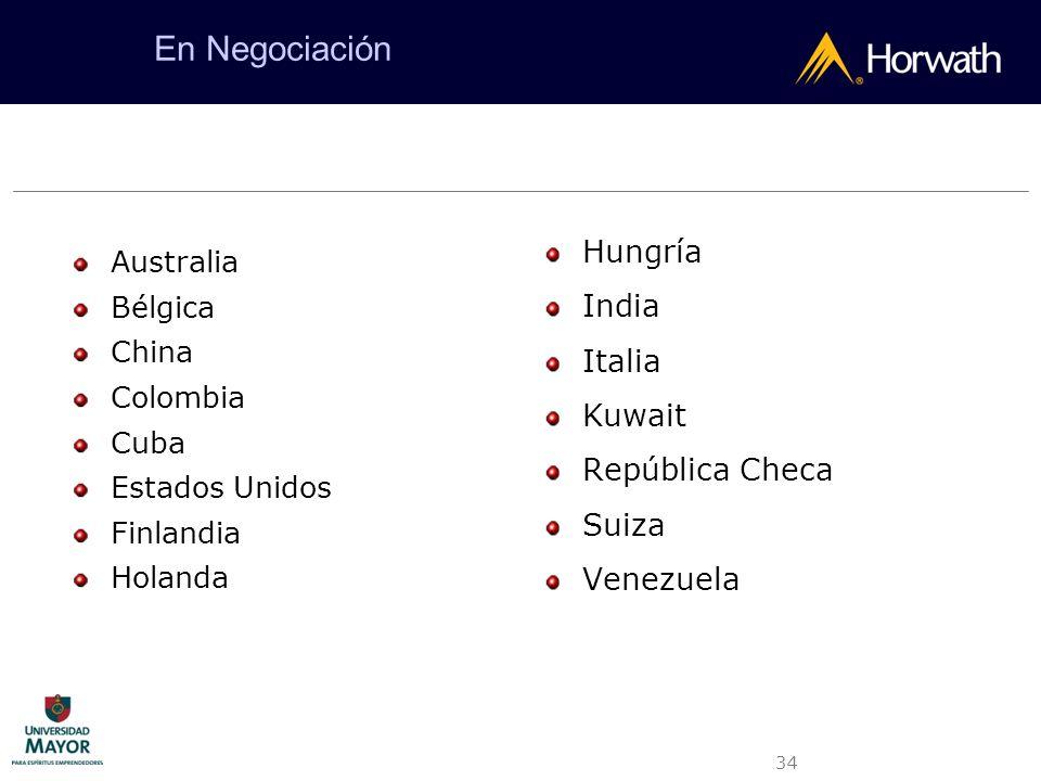 34 Australia Bélgica China Colombia Cuba Estados Unidos Finlandia Holanda Hungría India Italia Kuwait República Checa Suiza Venezuela En Negociación