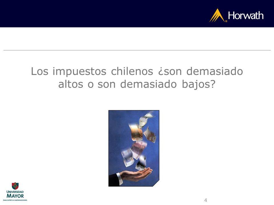 4 Los impuestos chilenos ¿son demasiado altos o son demasiado bajos?