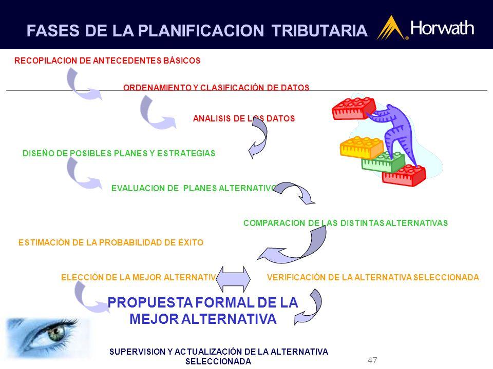 47 FASES DE LA PLANIFICACION TRIBUTARIA RECOPILACION DE ANTECEDENTES BÁSICOS ORDENAMIENTO Y CLASIFICACIÓN DE DATOS ANALISIS DE LOS DATOS DISEÑO DE POS