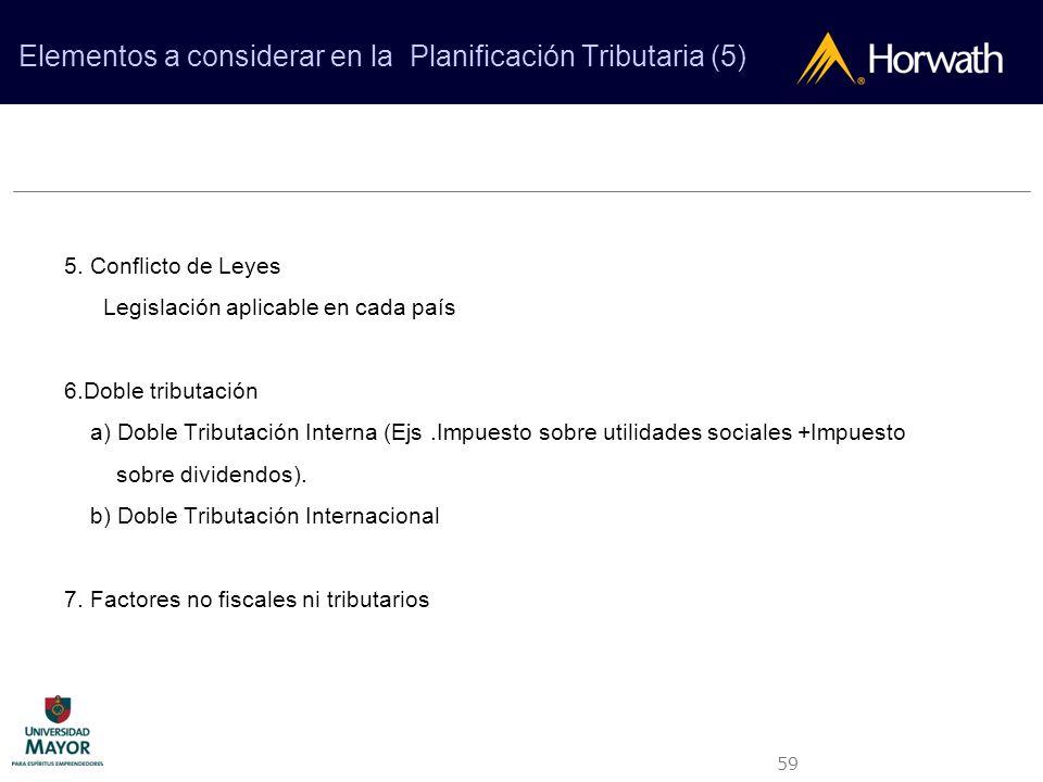 59 Elementos a considerar en la Planificación Tributaria (5) 5. Conflicto de Leyes Legislación aplicable en cada país 6.Doble tributación a) Doble Tri