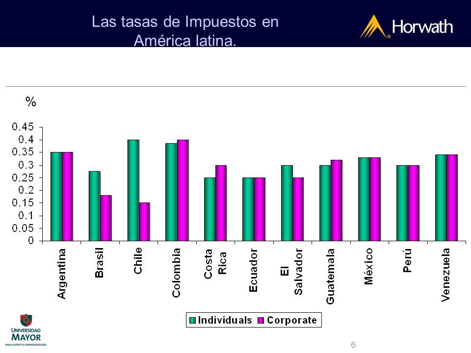 6 Las tasas de Impuestos en América latina. %