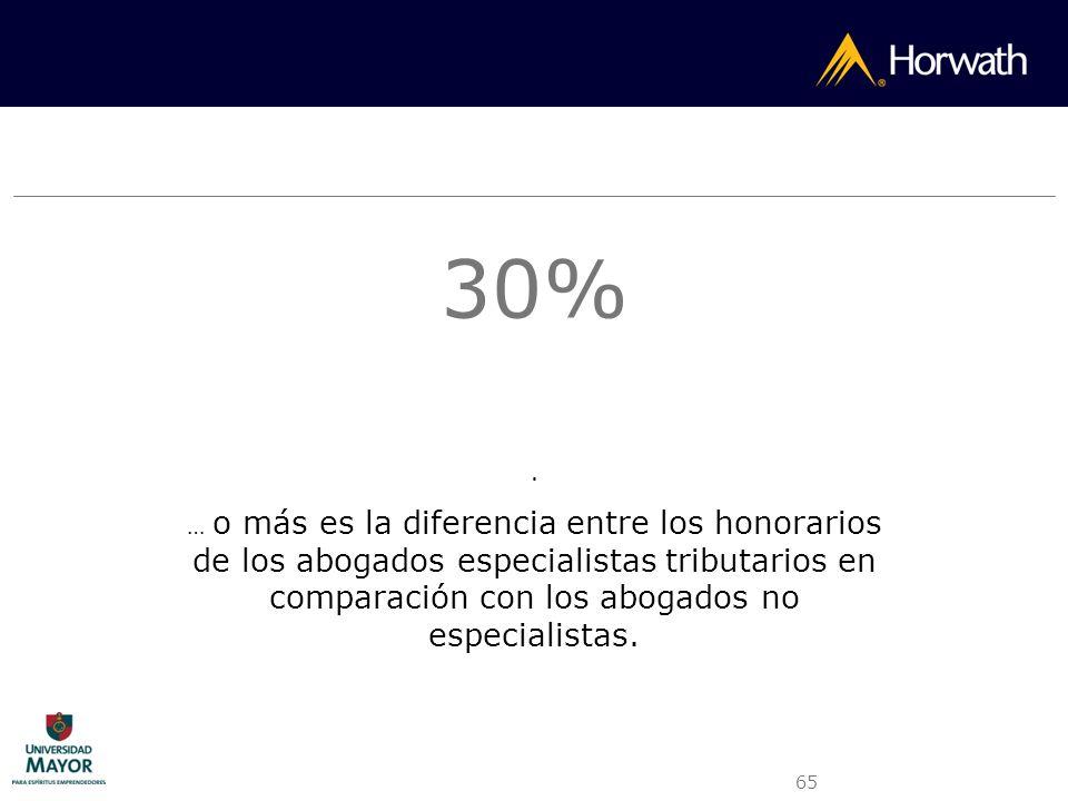 65 30%. … o más es la diferencia entre los honorarios de los abogados especialistas tributarios en comparación con los abogados no especialistas.