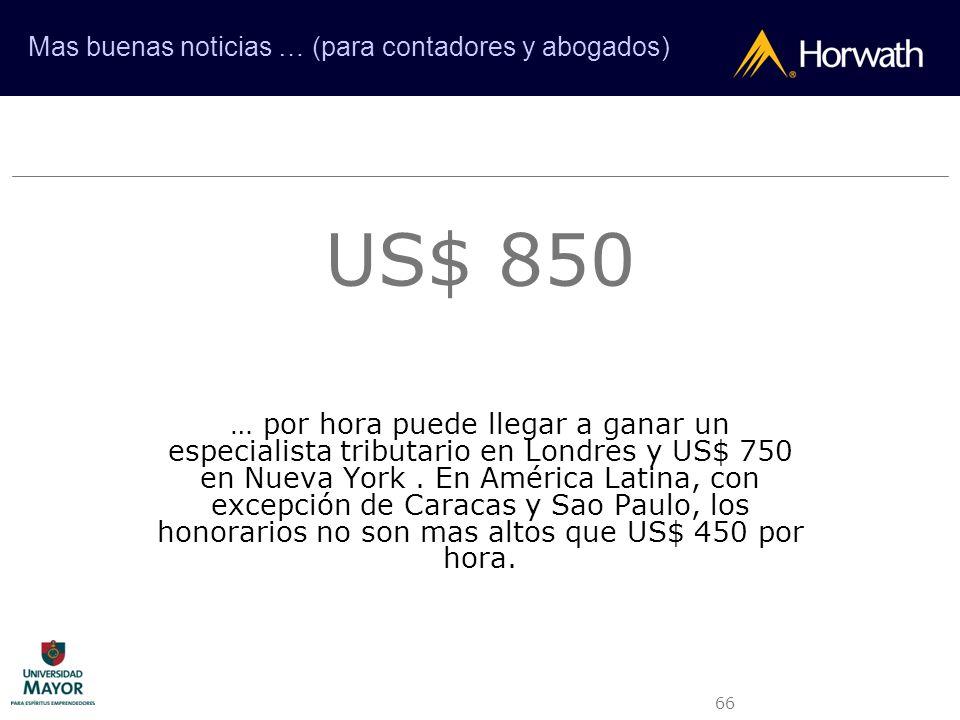 66 US$ 850 … por hora puede llegar a ganar un especialista tributario en Londres y US$ 750 en Nueva York. En América Latina, con excepción de Caracas