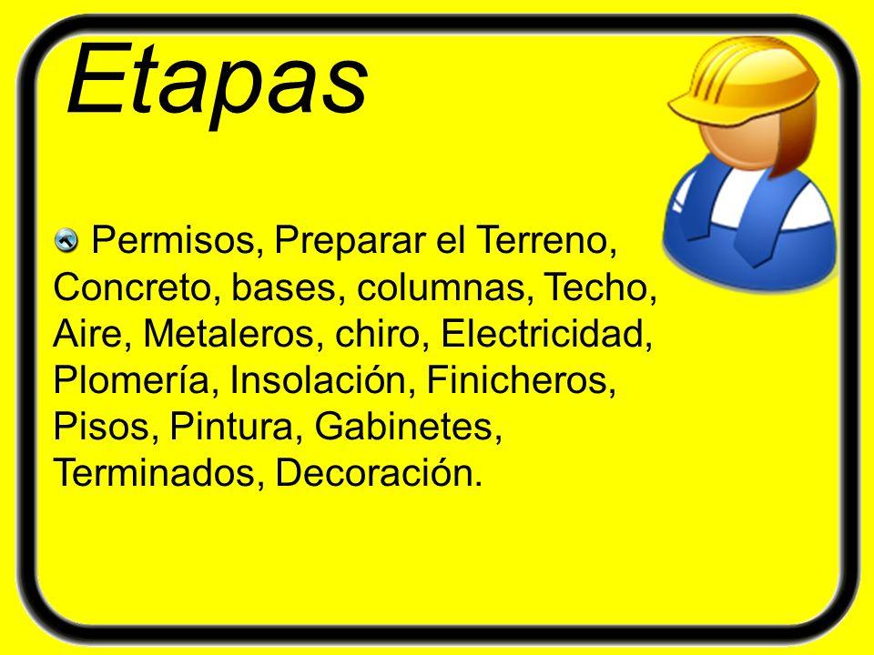 Etapas Permisos, Preparar el Terreno, Concreto, bases, columnas, Techo, Aire, Metaleros, chiro, Electricidad, Plomería, Insolación, Finicheros, Pisos,
