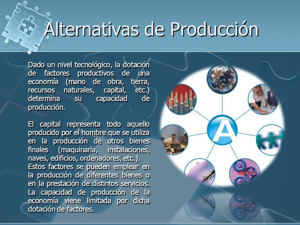 Dado un nivel tecnológico, la dotación de factores productivos de una economía (mano de obra, tierra, recursos naturales, capital, etc.) determina su
