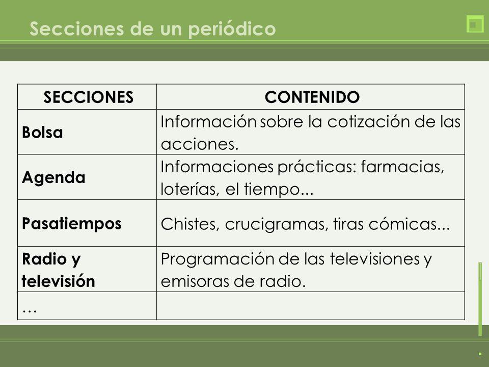 Secciones de un periódico SECCIONESCONTENIDO Bolsa Información sobre la cotización de las acciones. Agenda Informaciones prácticas: farmacias, lotería