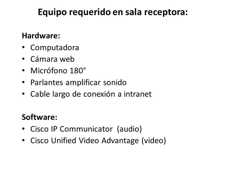 Equipo requerido en sala receptora: Hardware: Computadora Cámara web Micrófono 180° Parlantes amplificar sonido Cable largo de conexión a intranet Sof