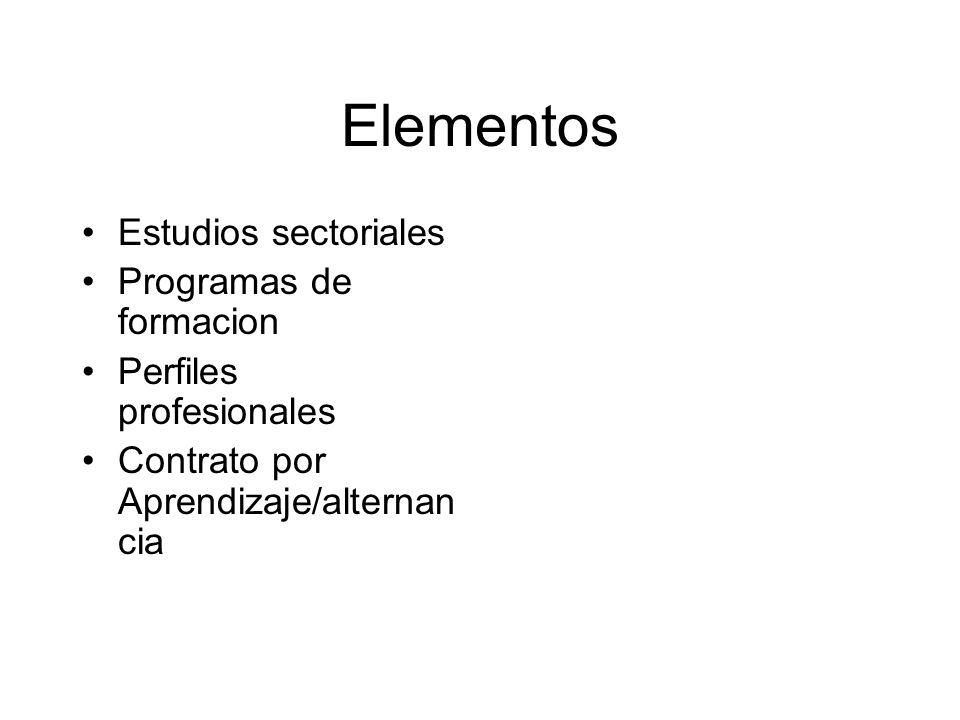 Elementos Estudios sectoriales Programas de formacion Perfiles profesionales Contrato por Aprendizaje/alternan cia