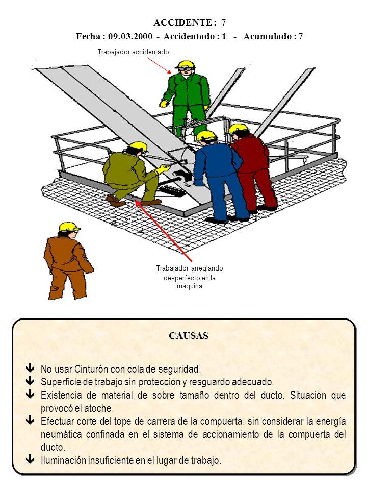 ACCIDENTE : 7 Fecha : 09.03.2000 - Accidentado : 1 - Acumulado : 7 ACCIONES CORRECTIVAS Y/O EXPERIENCIAS NORMATIVAS Modificar el diseño de la plataforma del sitio del suceso, para eliminar el riesgo de caída a desnivel.