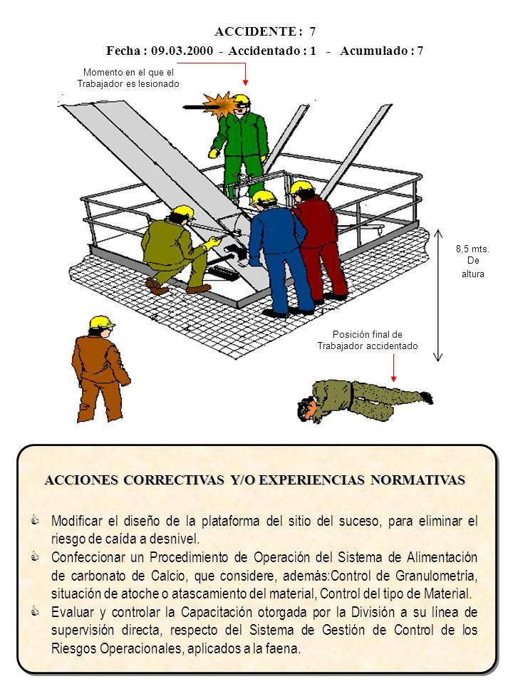 ACCIDENTE : 7 Fecha : 09.03.2000 - Accidentado : 1 - Acumulado : 7 ACCIONES CORRECTIVAS Y/O EXPERIENCIAS NORMATIVAS Modificar el diseño de la platafor