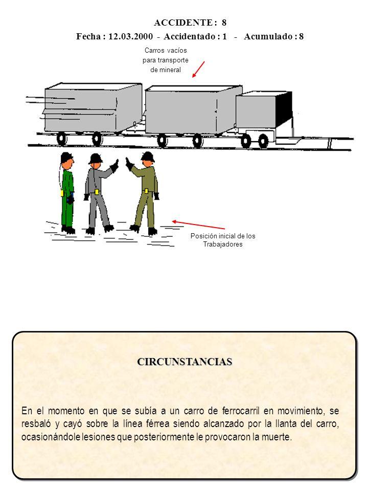 ACCIDENTE : 8 Fecha : 12.03.2000 - Accidentado : 1 - Acumulado : 8CIRCUNSTANCIAS En el momento en que se subía a un carro de ferrocarril en movimiento