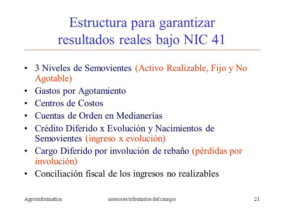 Agroinformaticaasesores tributarios del campo21 Estructura para garantizar resultados reales bajo NIC 41 3 Niveles de Semovientes (Activo Realizable,