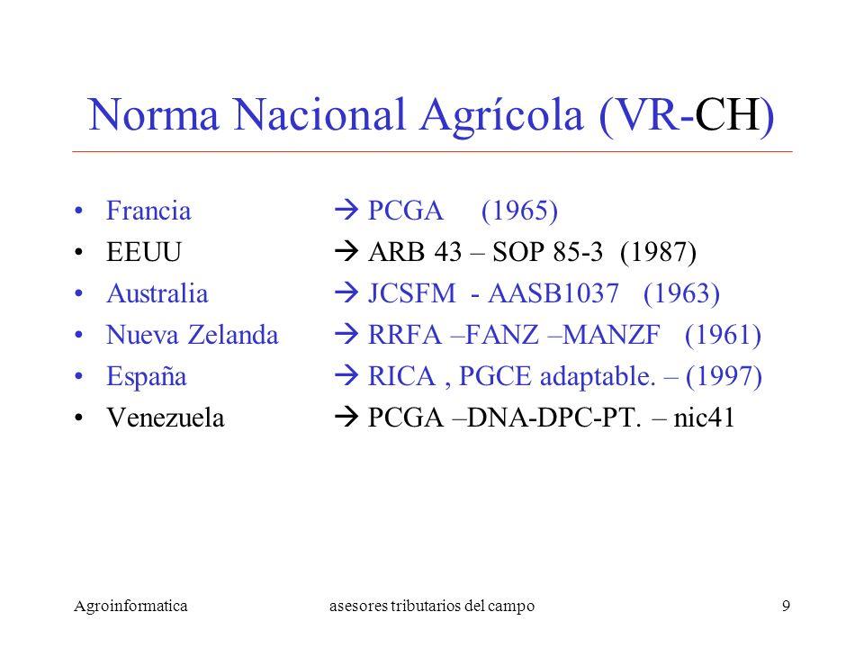 Agroinformaticaasesores tributarios del campo9 Norma Nacional Agrícola (VR-CH) Francia PCGA (1965) EEUU ARB 43 – SOP 85-3 (1987) Australia JCSFM - AAS