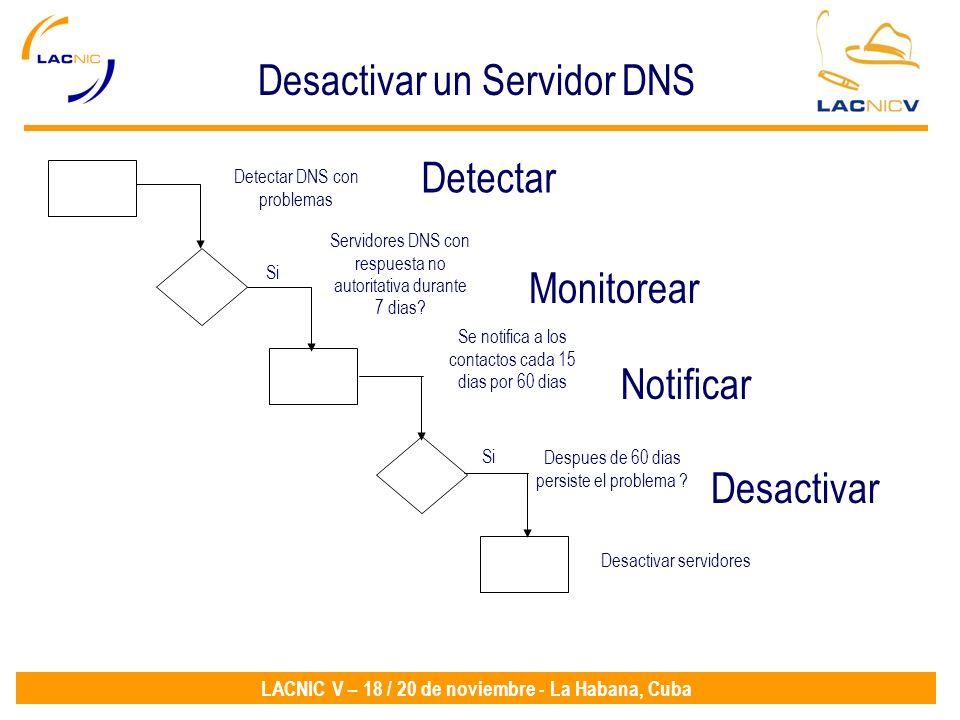 LACNIC V – 18 / 20 de noviembre - La Habana, Cuba Detectar DNS con problemas Detectar Se notifica a los contactos cada 15 dias por 60 dias Notificar Servidores DNS con respuesta no autoritativa durante 7 dias.