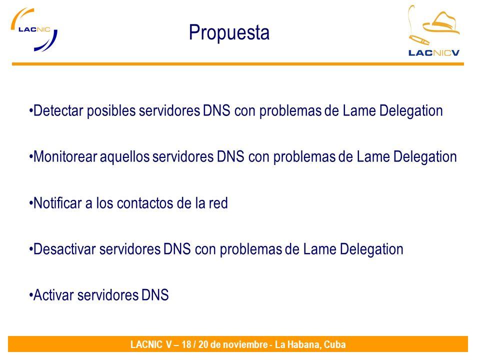 LACNIC V – 18 / 20 de noviembre - La Habana, Cuba Detectar posibles servidores DNS con problemas de Lame Delegation Monitorear aquellos servidores DNS con problemas de Lame Delegation Notificar a los contactos de la red Desactivar servidores DNS con problemas de Lame Delegation Activar servidores DNS Propuesta