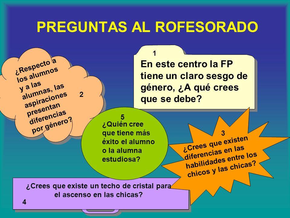 PREGUNTAS A LAS FAMILIAS qué expectativas profesionales esperan de sus hijos e hijas: PARA LOS CHICOS: Reportero Ingeniero Profesor Un hombre bueno PA