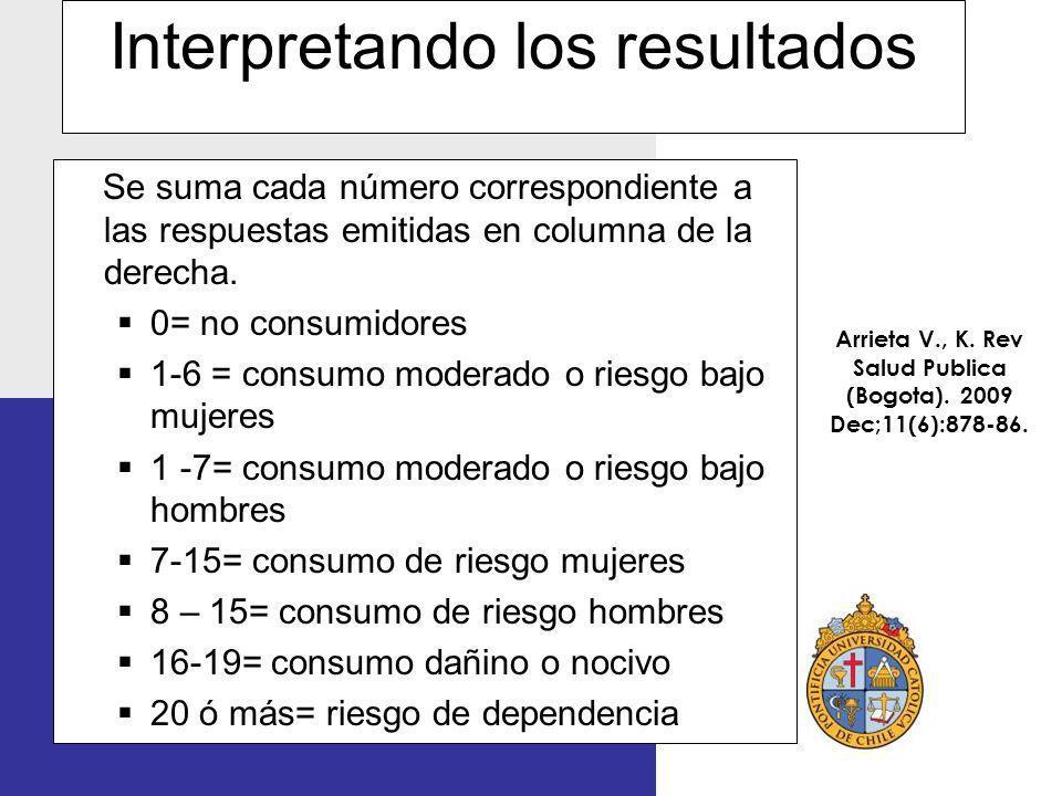 Interpretando los resultados Se suma cada número correspondiente a las respuestas emitidas en columna de la derecha. 0= no consumidores 1-6 = consumo