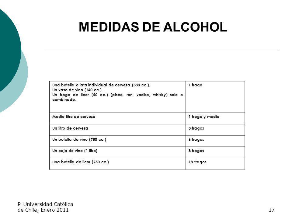 Una botella o lata individual de cerveza (333 cc.). Un vaso de vino (140 cc.). Un trago de licor (40 cc.) (pisco, ron, vodka, whisky) solo o combinado