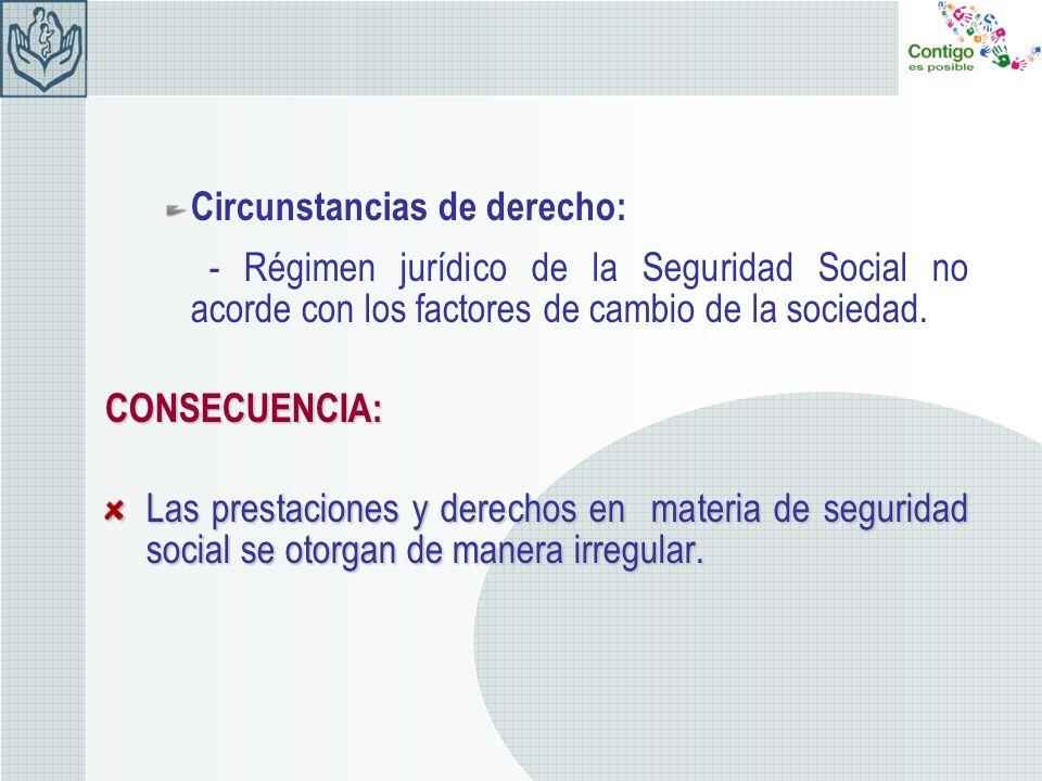 Circunstancias de derecho: - Régimen jurídico de la Seguridad Social no acorde con los factores de cambio de la sociedad.CONSECUENCIA: Las prestacione