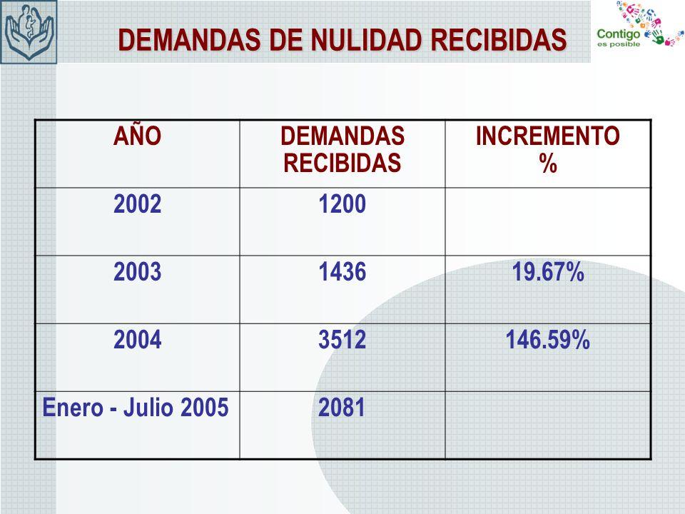 ENCUENTRO INTERNACIONAL SOBRE CRITERIOS JURÍDICOS EN MATERIA DE SEGURIDAD SOCIAL Se llevó a cabo en México en el mes de junio de 2005.