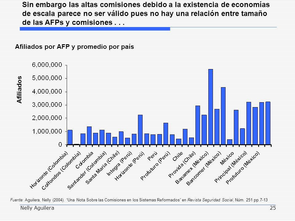 Nelly Aguilera25 Sin embargo las altas comisiones debido a la existencia de economías de escala parece no ser válido pues no hay una relación entre tamaño de las AFPs y comisiones...