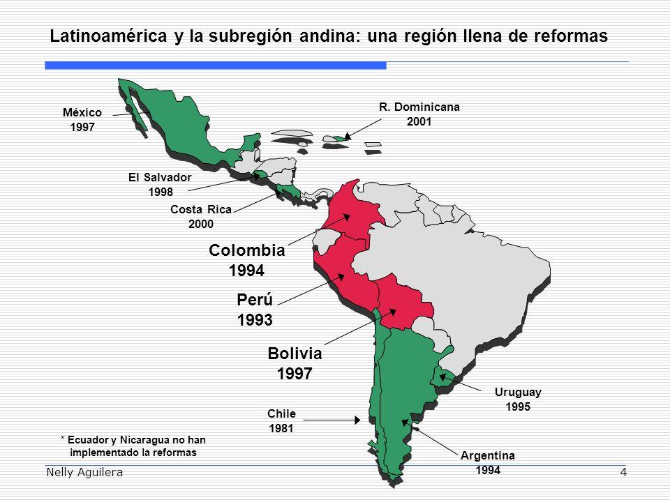 Nelly Aguilera4 Colombia 1994 Perú 1993 Chile 1981 México 1997 Uruguay 1995 Bolivia 1997 El Salvador 1998 Costa Rica 2000 Argentina 1994 R.