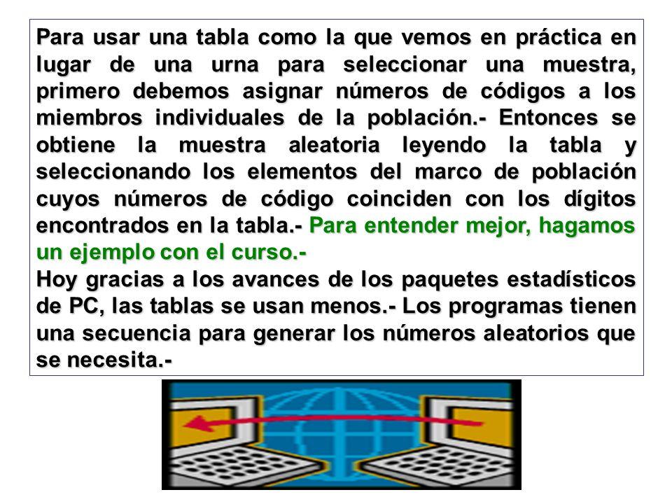 Para usar una tabla como la que vemos en práctica en lugar de una urna para seleccionar una muestra, primero debemos asignar números de códigos a los