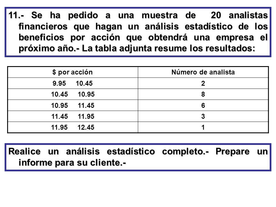 11.- Se ha pedido a una muestra de 20 analistas financieros que hagan un análisis estadístico de los beneficios por acción que obtendrá una empresa el