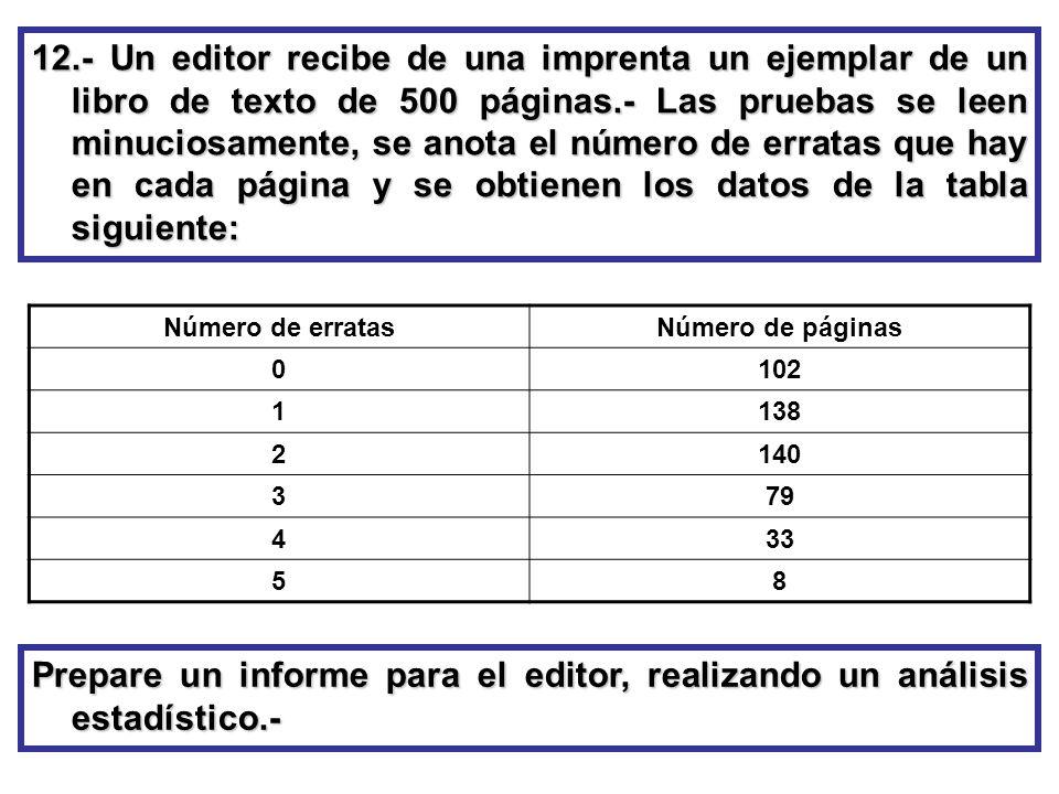 12.- Un editor recibe de una imprenta un ejemplar de un libro de texto de 500 páginas.- Las pruebas se leen minuciosamente, se anota el número de erra