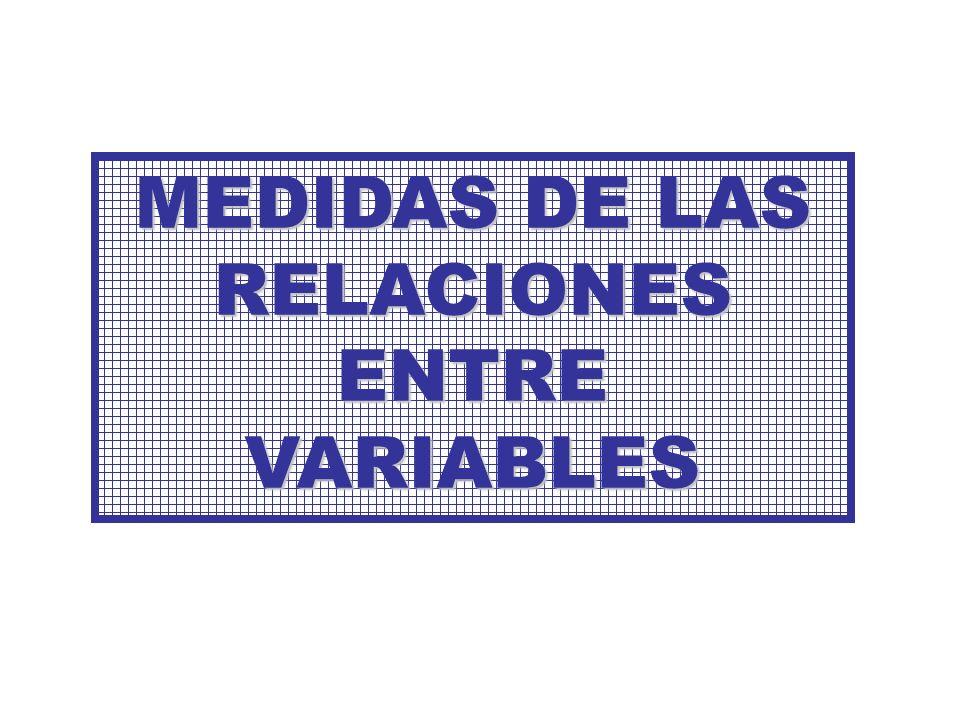 MEDIDAS DE LAS RELACIONES ENTRE VARIABLES