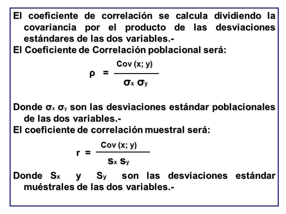 El coeficiente de correlación se calcula dividiendo la covariancia por el producto de las desviaciones estándares de las dos variables.- El Coeficient