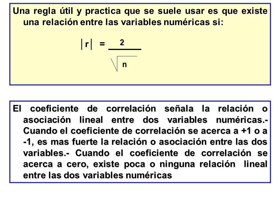 Una regla útil y practica que se suele usar es que existe una relación entre las variables numéricas si: r = r = 2 n El coeficiente de correlación señ