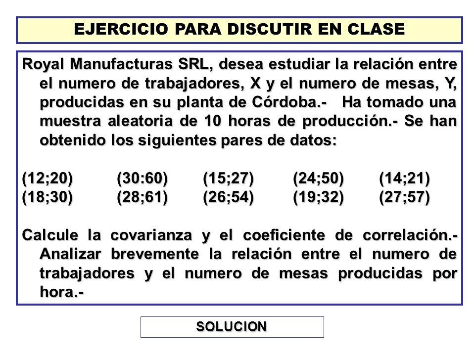 EJERCICIO PARA DISCUTIR EN CLASE Royal Manufacturas SRL, desea estudiar la relación entre el numero de trabajadores, X y el numero de mesas, Y, produc