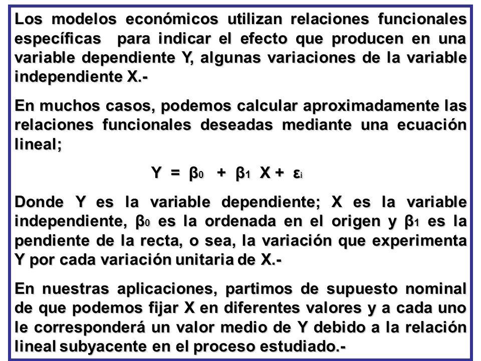 Los modelos económicos utilizan relaciones funcionales específicas para indicar el efecto que producen en una variable dependiente Y, algunas variacio