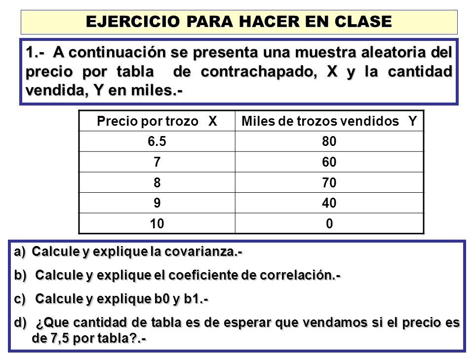 EJERCICIO PARA HACER EN CLASE 1.- A continuación se presenta una muestra aleatoria del precio por tabla de contrachapado, X y la cantidad vendida, Y e