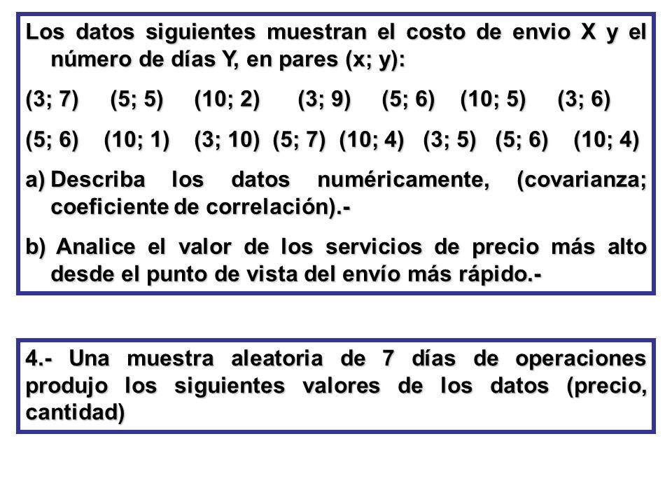 Los datos siguientes muestran el costo de envio X y el número de días Y, en pares (x; y): (3; 7) (5; 5) (10; 2) (3; 9) (5; 6) (10; 5) (3; 6) (5; 6) (1
