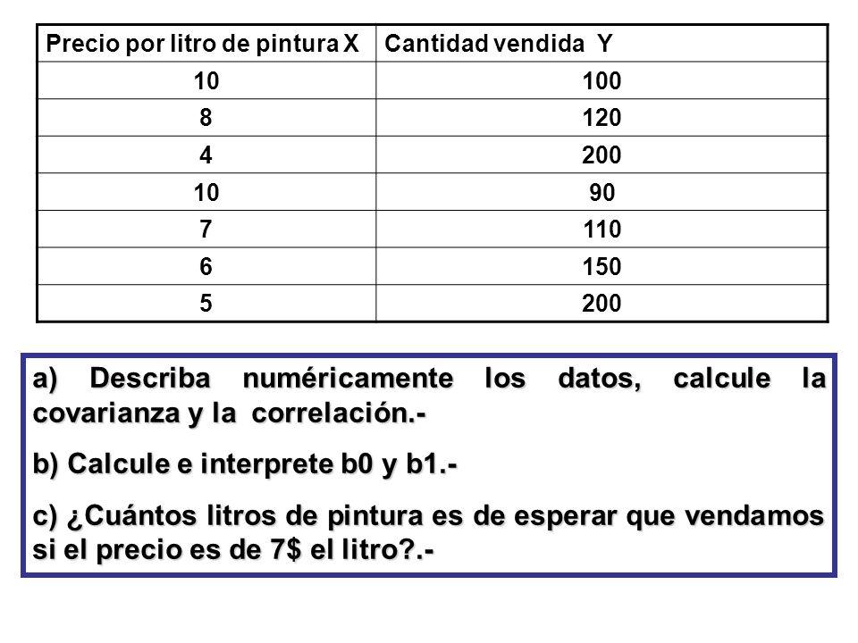 a) Describa numéricamente los datos, calcule la covarianza y la correlación.- b) Calcule e interprete b0 y b1.- c) ¿Cuántos litros de pintura es de es