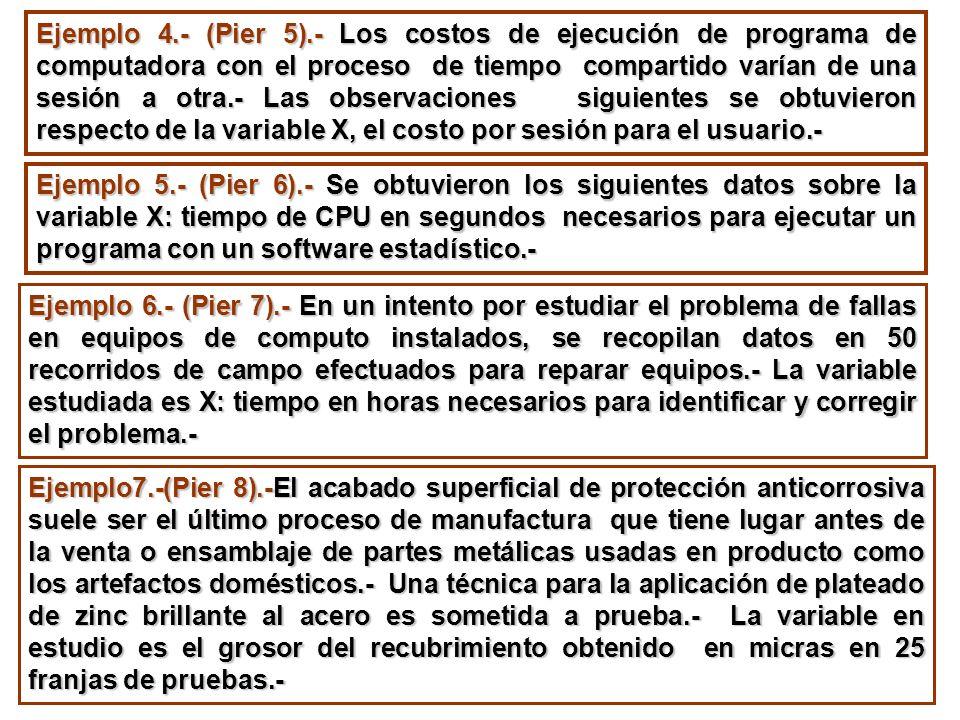 Ejemplo 4.- (Pier 5).- Los costos de ejecución de programa de computadora con el proceso de tiempo compartido varían de una sesión a otra.- Las observ