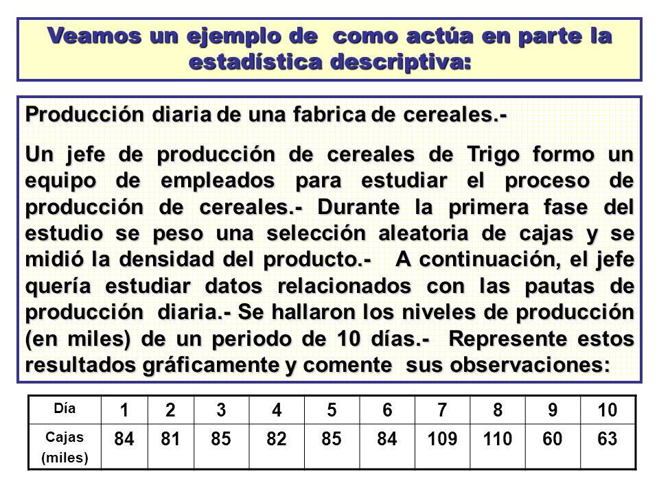 ejemplo estadistica descriptiva: