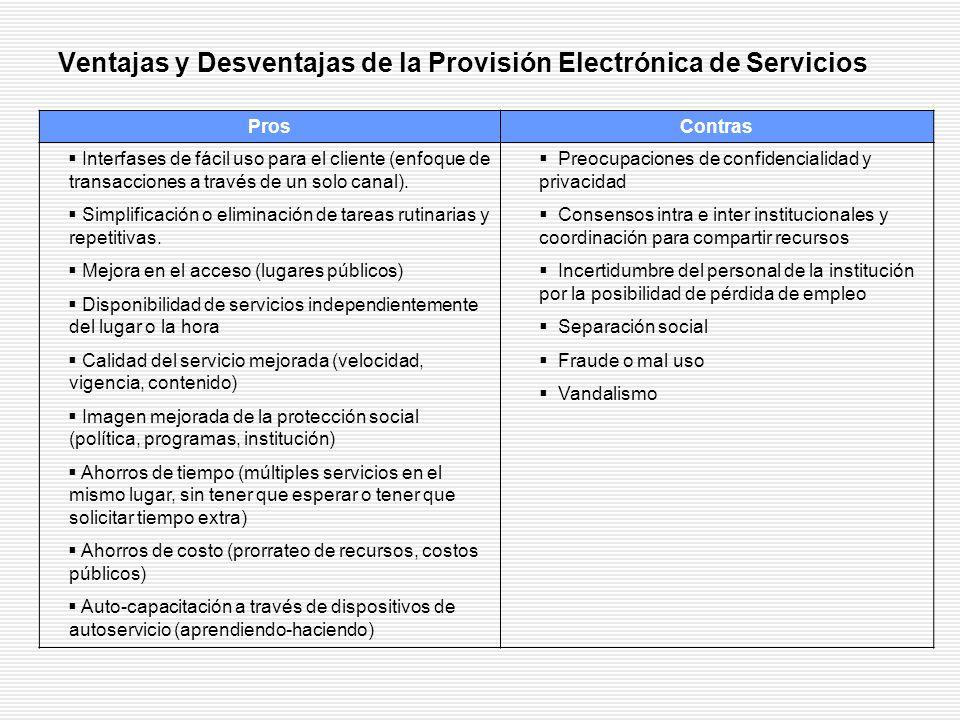 Ventajas y Desventajas de la Provisión Electrónica de Servicios ProsContras Interfases de fácil uso para el cliente (enfoque de transacciones a través