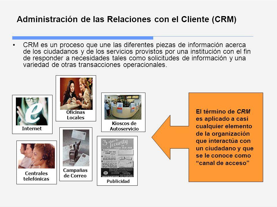 Administración de las Relaciones con el Cliente (CRM) CRM es un proceso que une las diferentes piezas de información acerca de los ciudadanos y de los