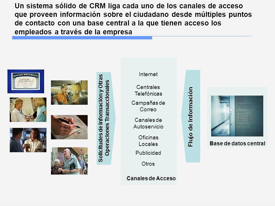 Un sistema sólido de CRM liga cada uno de los canales de acceso que proveen información sobre el ciudadano desde múltiples puntos de contacto con una